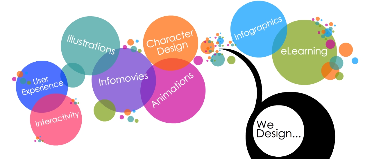 Baboom Design What we do - User experience, Interactivity, Illustrations, Infomovies, Character design, Animation, Infographics, eLearning